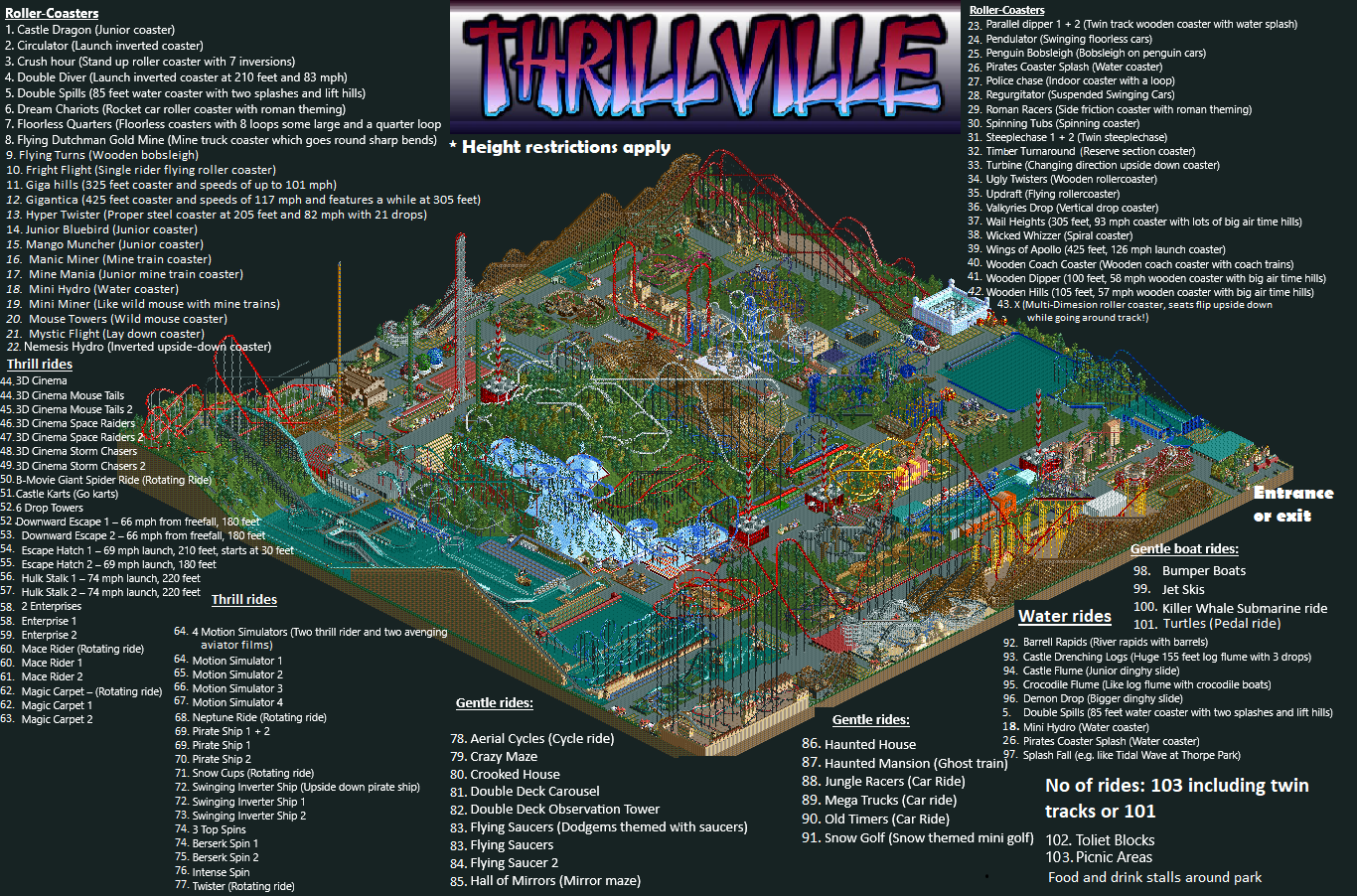 Thrillville paths updated and bigger hyper twister trains screenshot 2 of 3 gumiabroncs Gallery